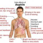 side effect of aspirin