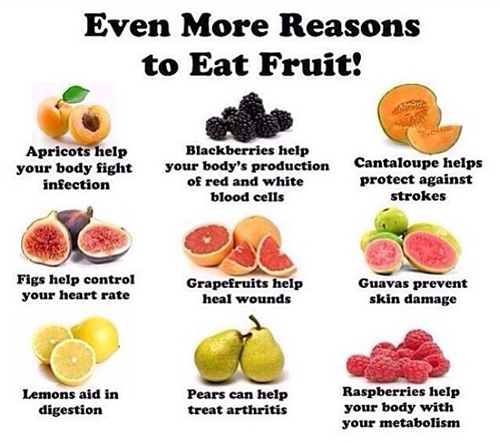 the reason to eat fruit
