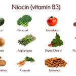 how to get niacin naturally