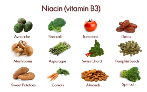 how to get niacin naturally