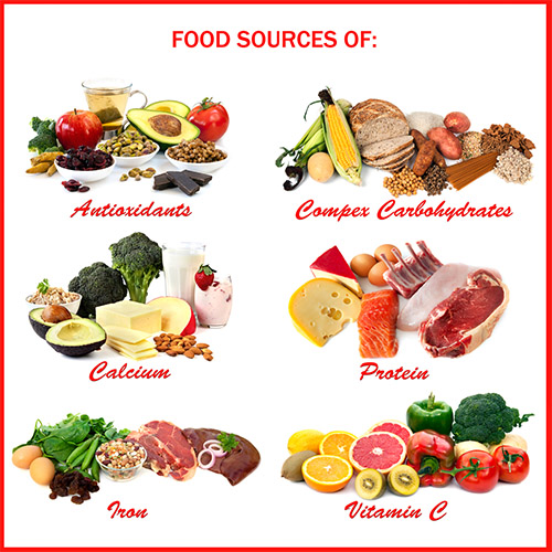 nutrition and food for heart