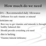 tips consuming vitamin