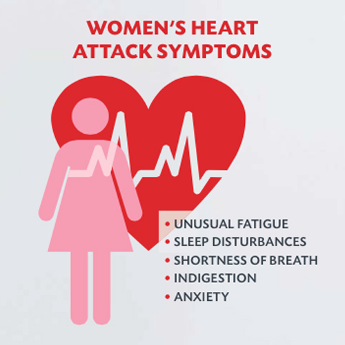 heart attack symptom on woman